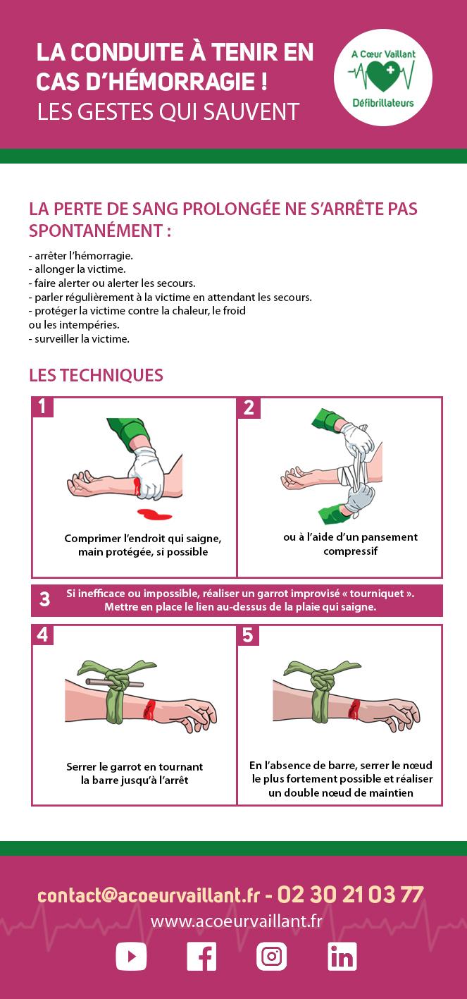 Infographie brûlure Gestes qui saveunt par A Coeur Vaillant Défibrillateurs